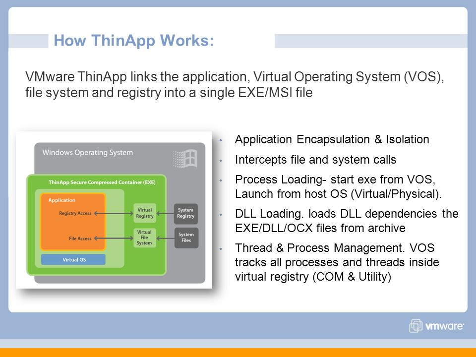 How ThinApp Works: VMware ThinApp links the application, Virtual Operating System (VOS), file system and registry into a single EXE/MSI file.