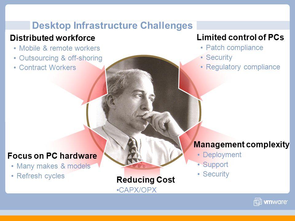 Desktop Infrastructure Challenges