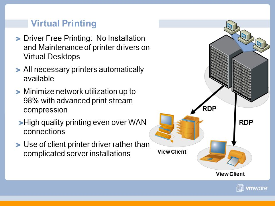 Virtual Printing Driver Free Printing: No Installation and Maintenance of printer drivers on Virtual Desktops.