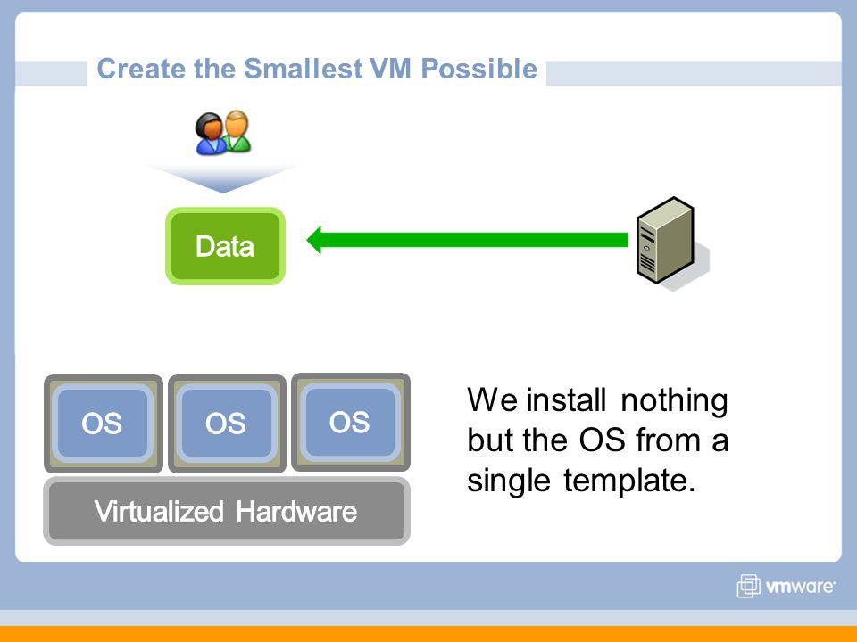 Create the Smallest VM Possible