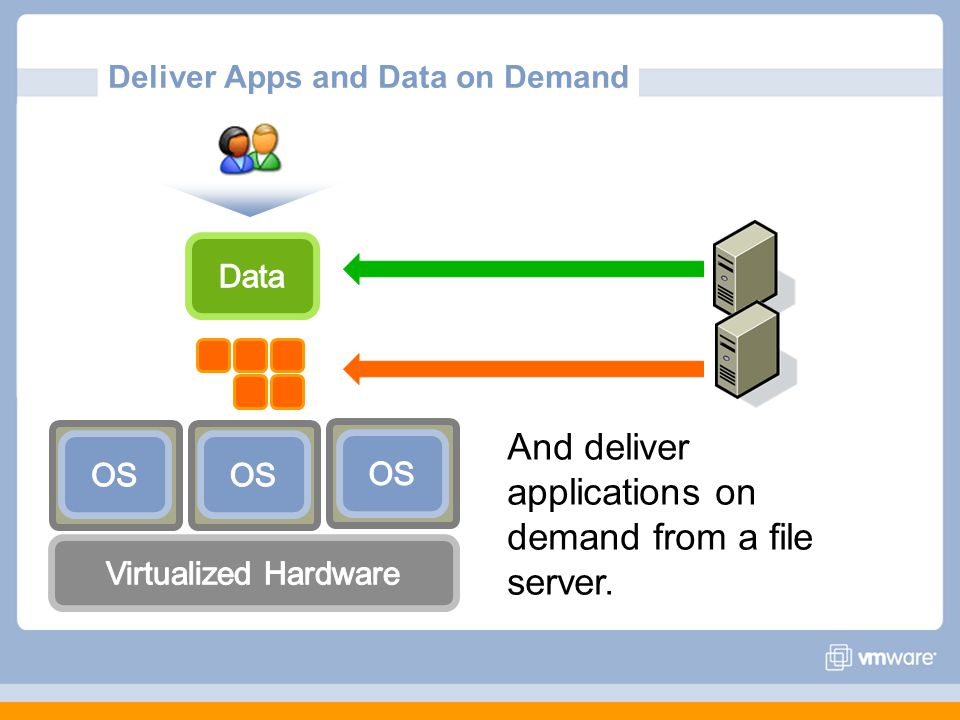 Deliver Apps and Data on Demand