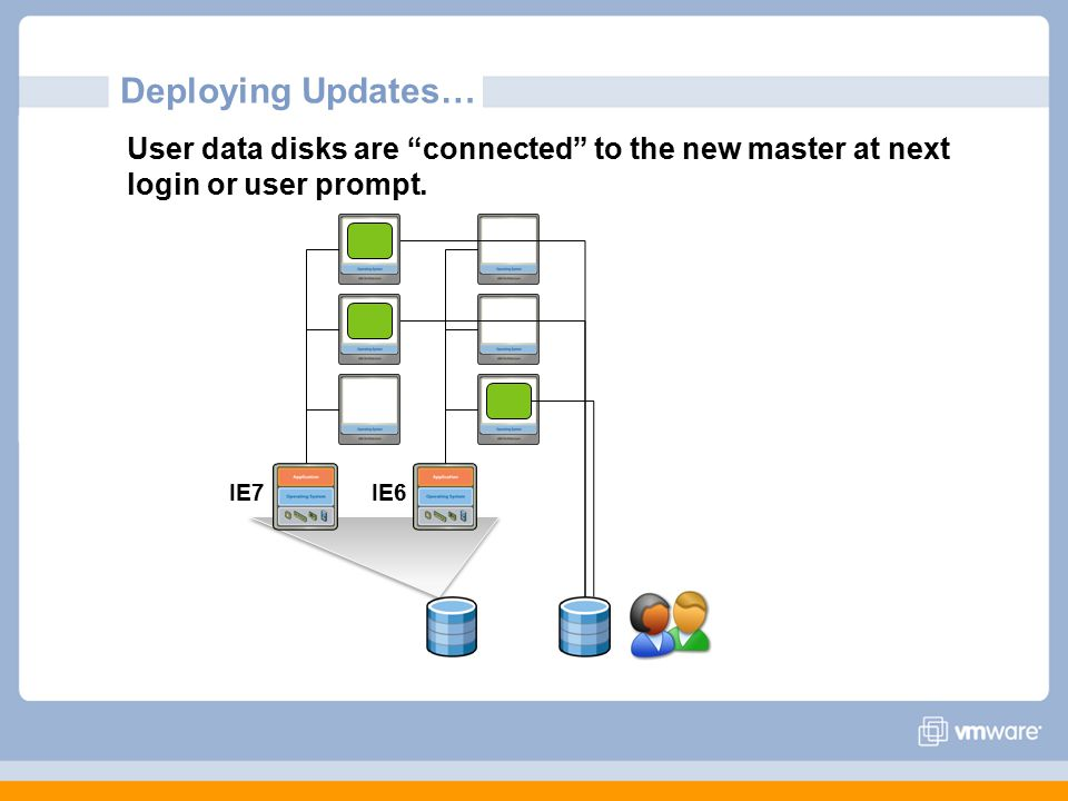 Deploying Updates… User data disks are connected to the new master at next login or user prompt. IE7.