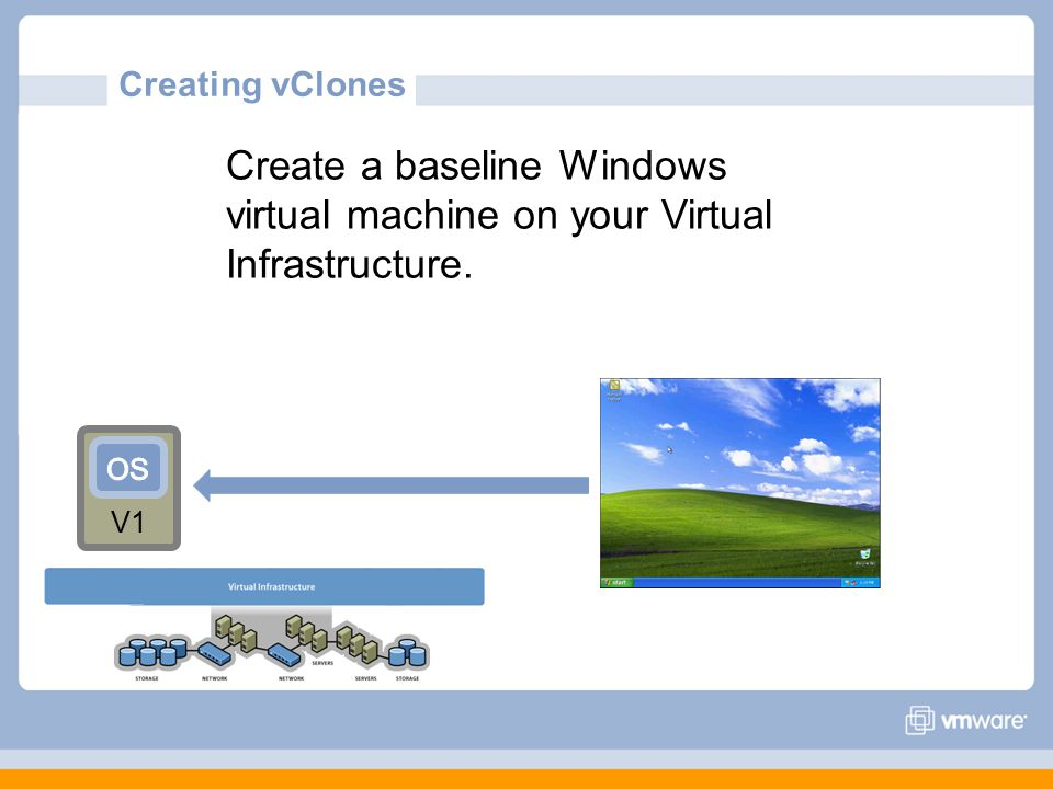 Creating vClones Create a baseline Windows virtual machine on your Virtual Infrastructure. V1 OS