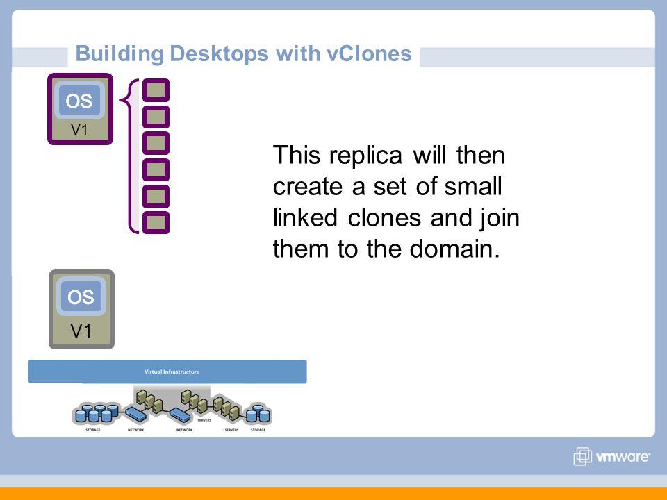 Building Desktops with vClones