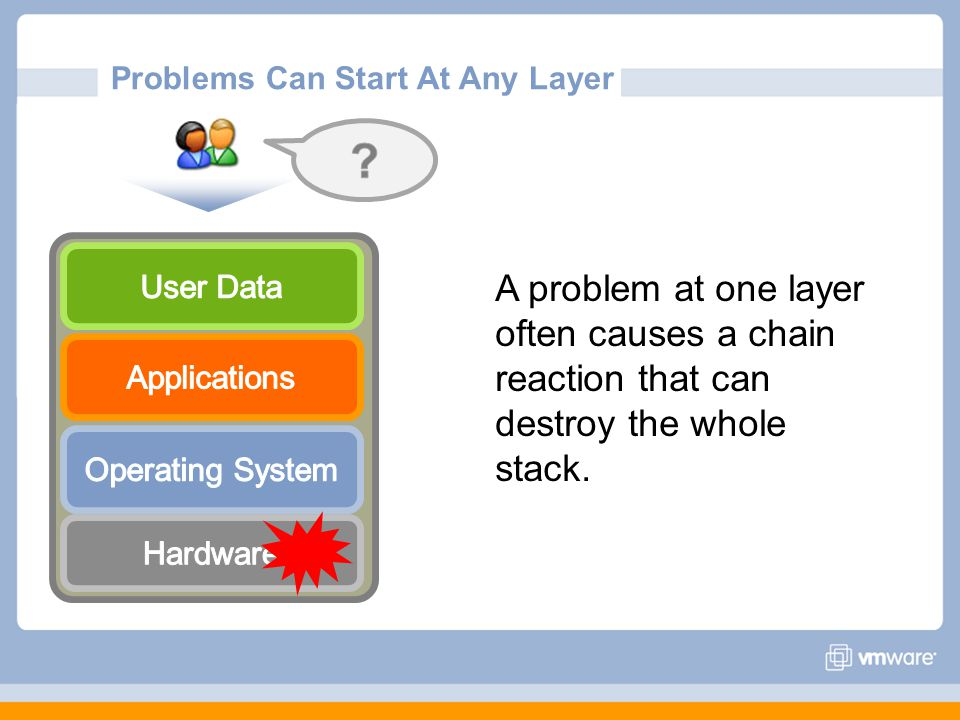 Problems Can Start At Any Layer