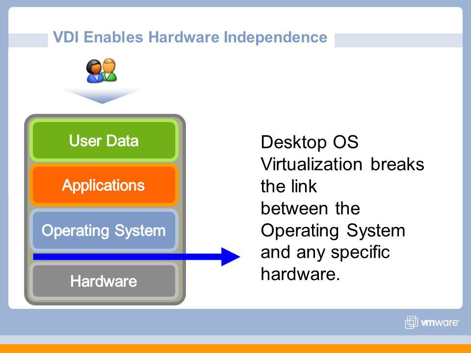 VDI Enables Hardware Independence