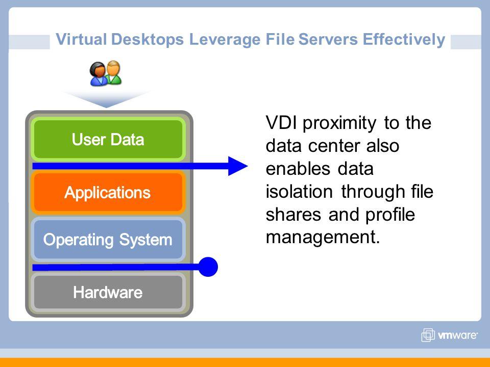 Virtual Desktops Leverage File Servers Effectively