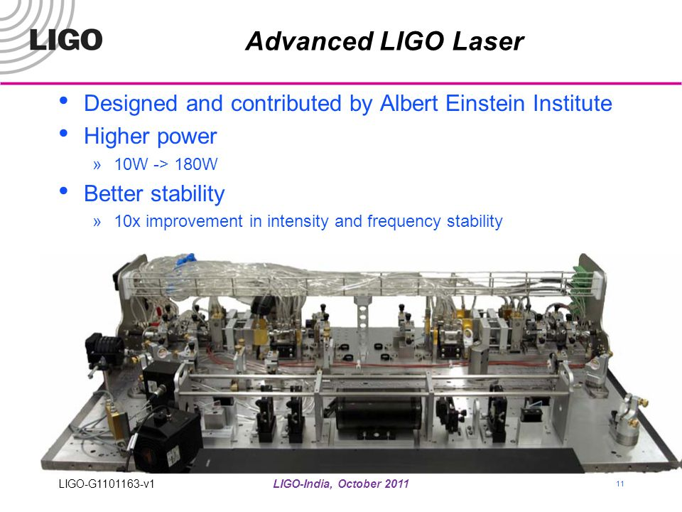 Advanced LIGO Laser Designed and contributed by Albert Einstein Institute. Higher power. 10W -> 180W.