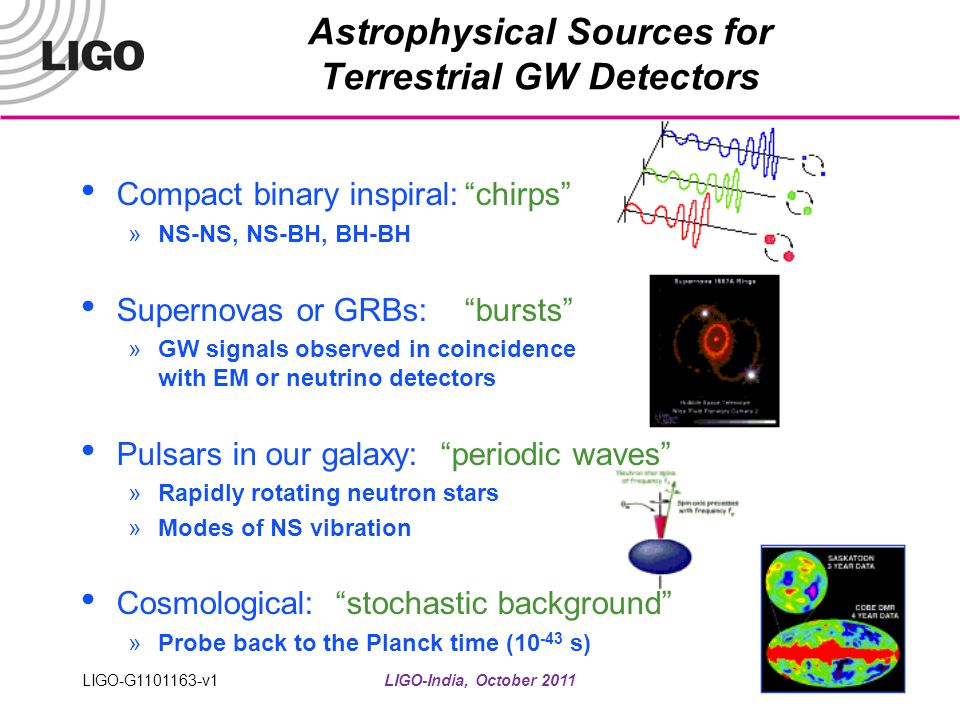Astrophysical Sources for Terrestrial GW Detectors
