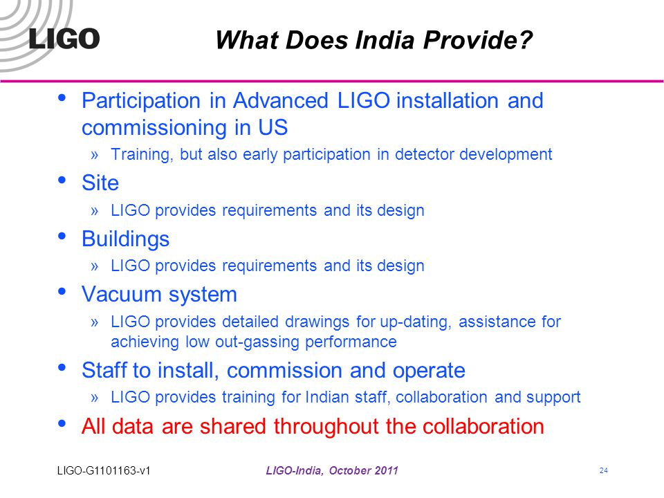 What Does India Provide
