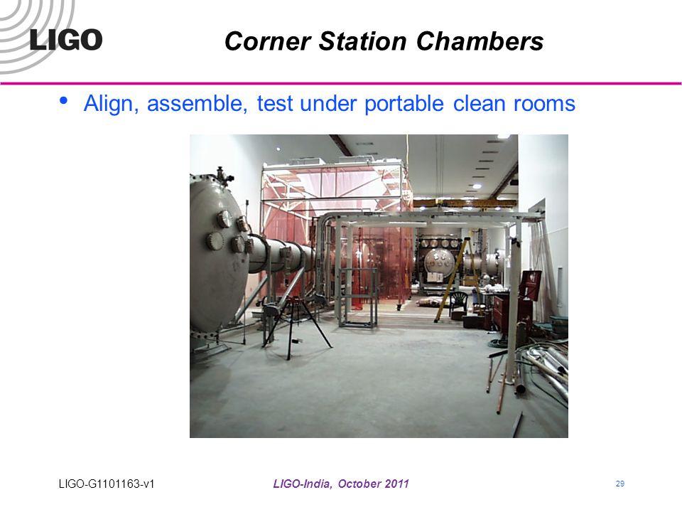 Corner Station Chambers