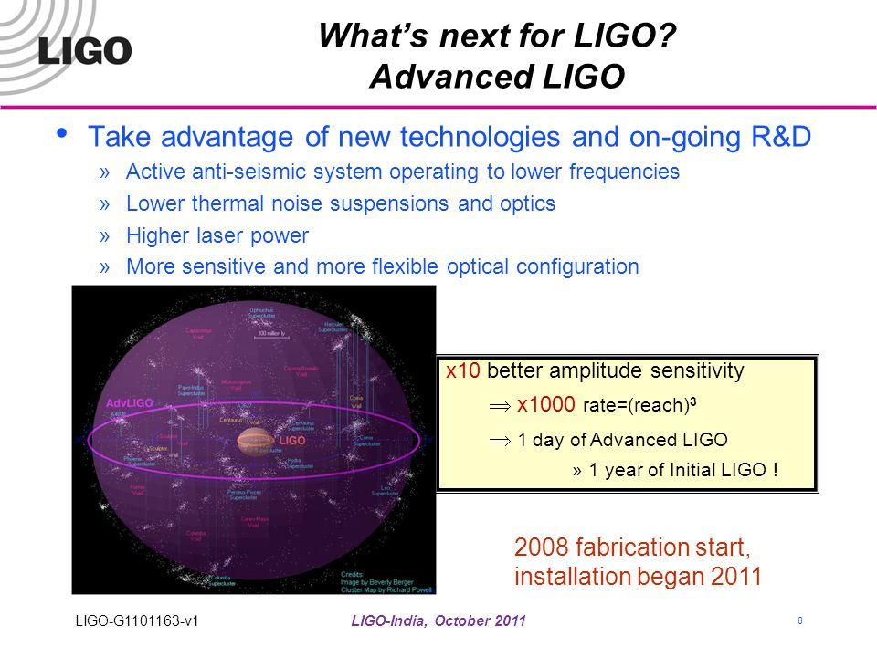 What's next for LIGO Advanced LIGO