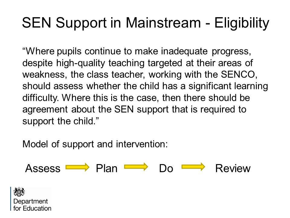 SEN Support in Mainstream - Eligibility