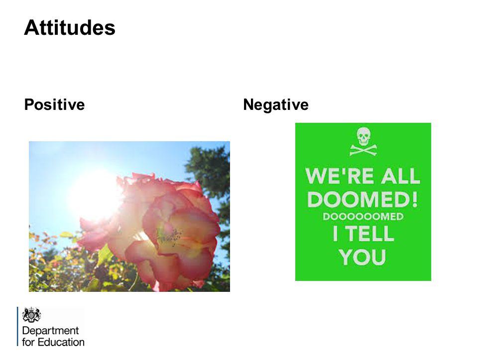 Attitudes Positive Negative