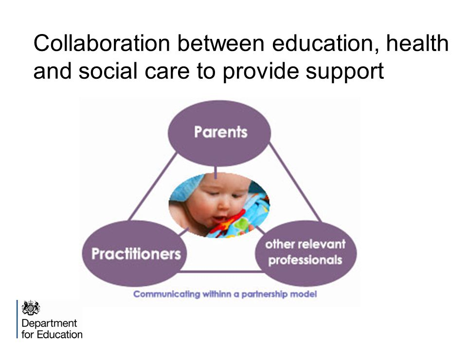 Collaboration between education, health and social care to provide support