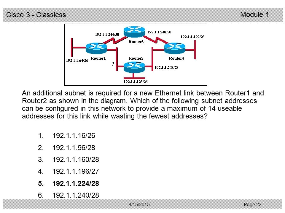 An additional subnet is required for a new Ethernet link between Router1 and Router2 as shown in the diagram. Which of the following subnet addresses can be configured in this network to provide a maximum of 14 useable addresses for this link while wasting the fewest addresses