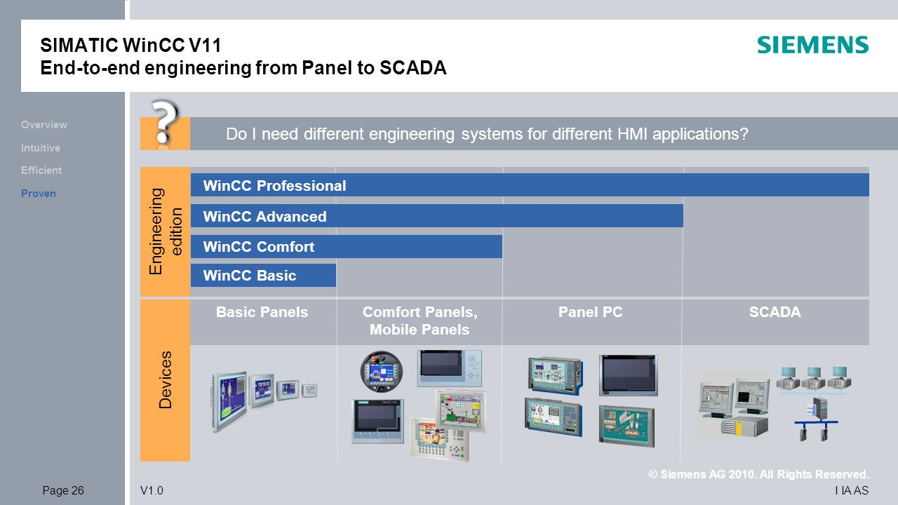 SIMATIC WinCC V11 End-to-end engineering from Panel to SCADA