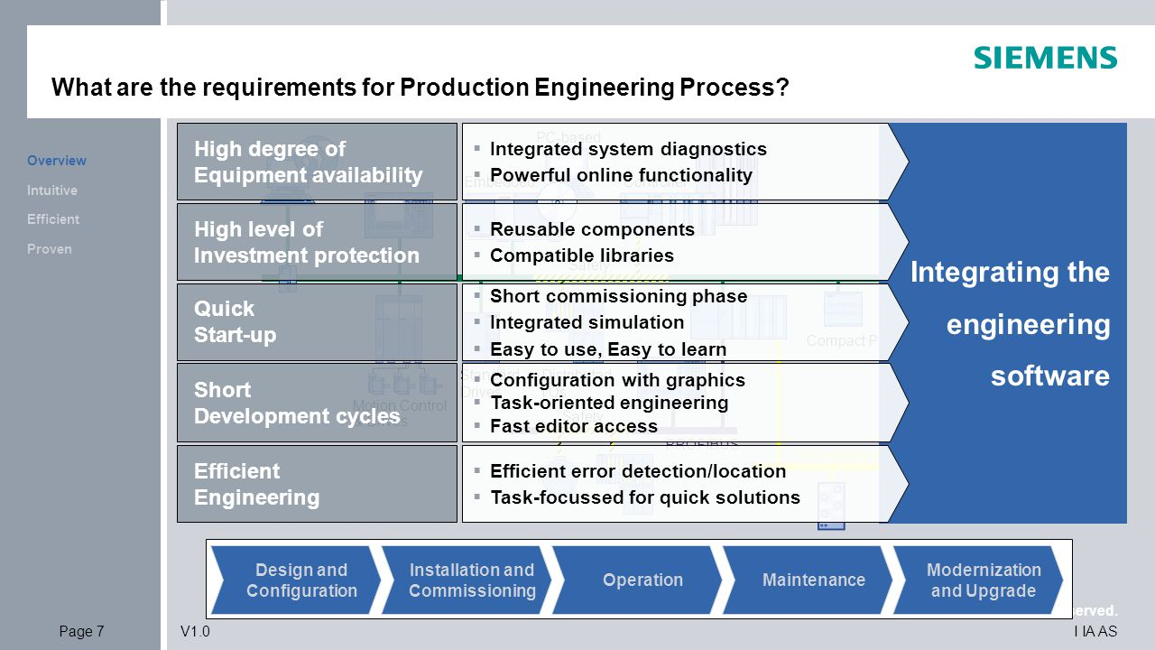 What are the requirements for Production Engineering Process