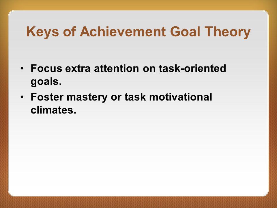 Keys of Achievement Goal Theory