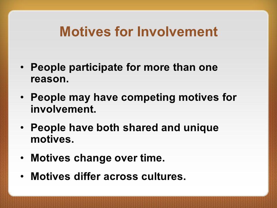 Motives for Involvement