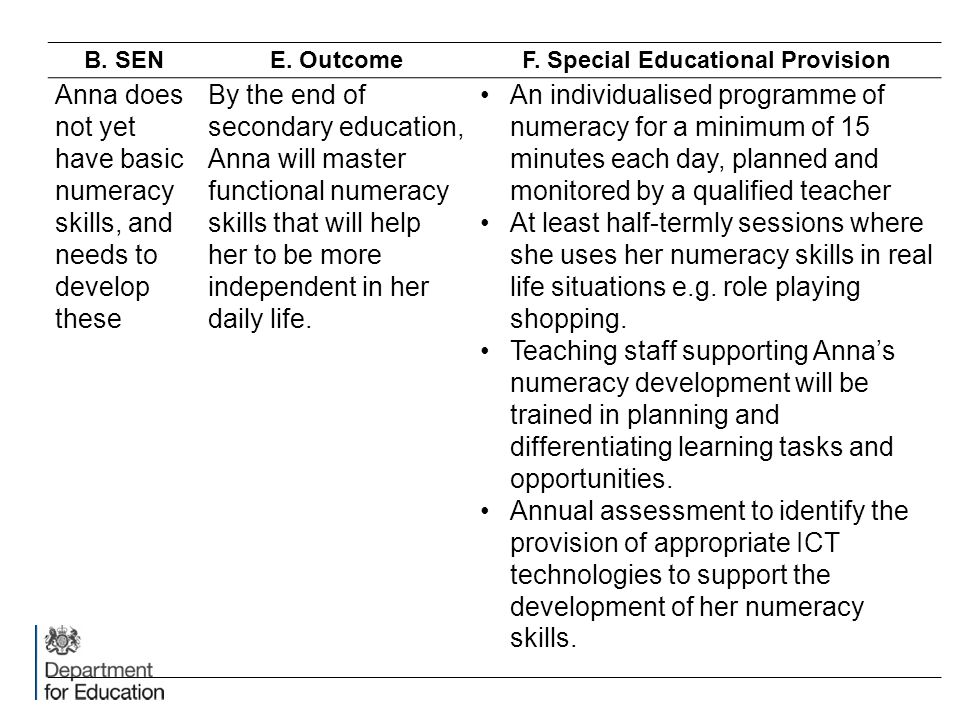 F. Special Educational Provision