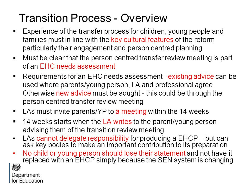 Transition Process - Overview