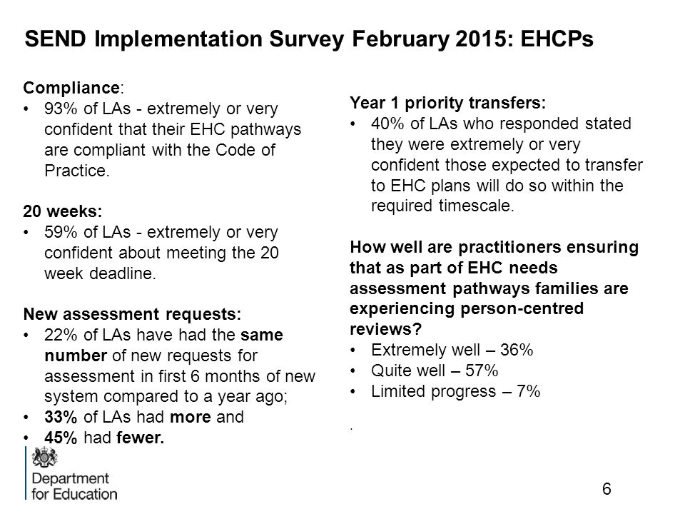 SEND Implementation Survey February 2015: EHCPs