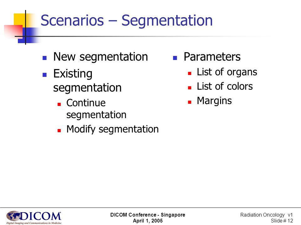 Scenarios – Segmentation
