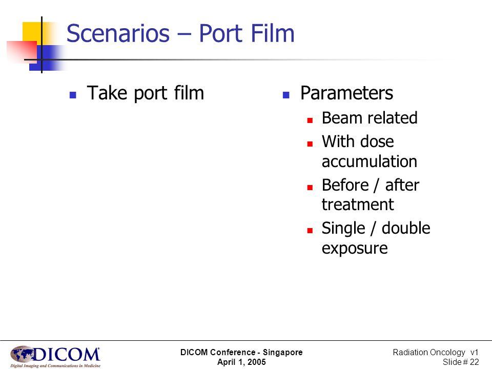 Scenarios – Port Film Take port film Parameters Beam related