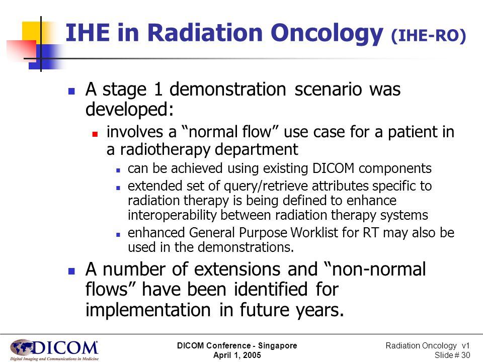 IHE in Radiation Oncology (IHE-RO)
