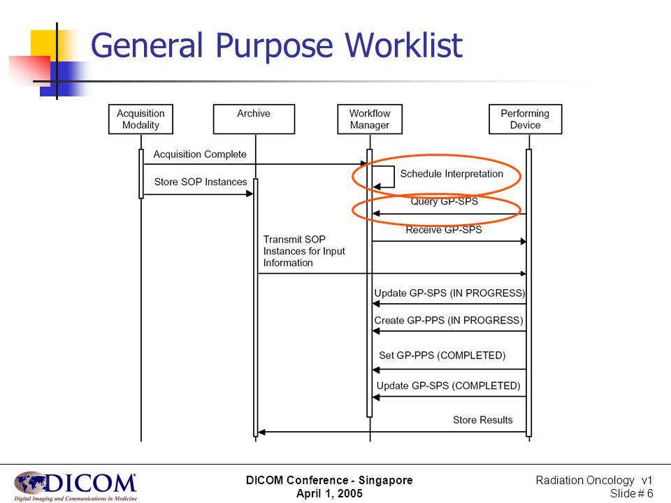 General Purpose Worklist