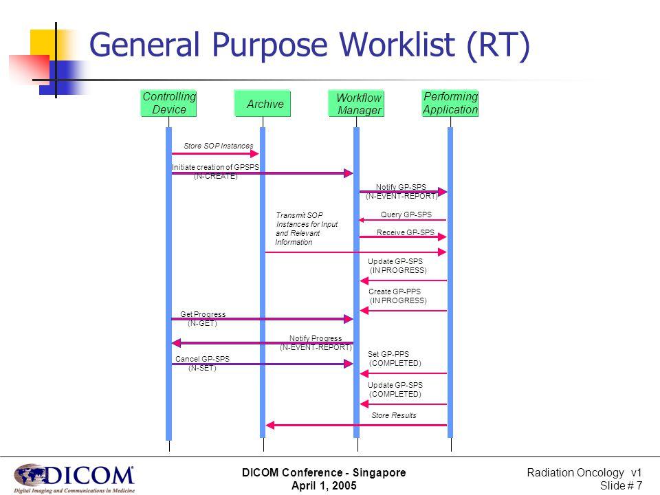 General Purpose Worklist (RT)