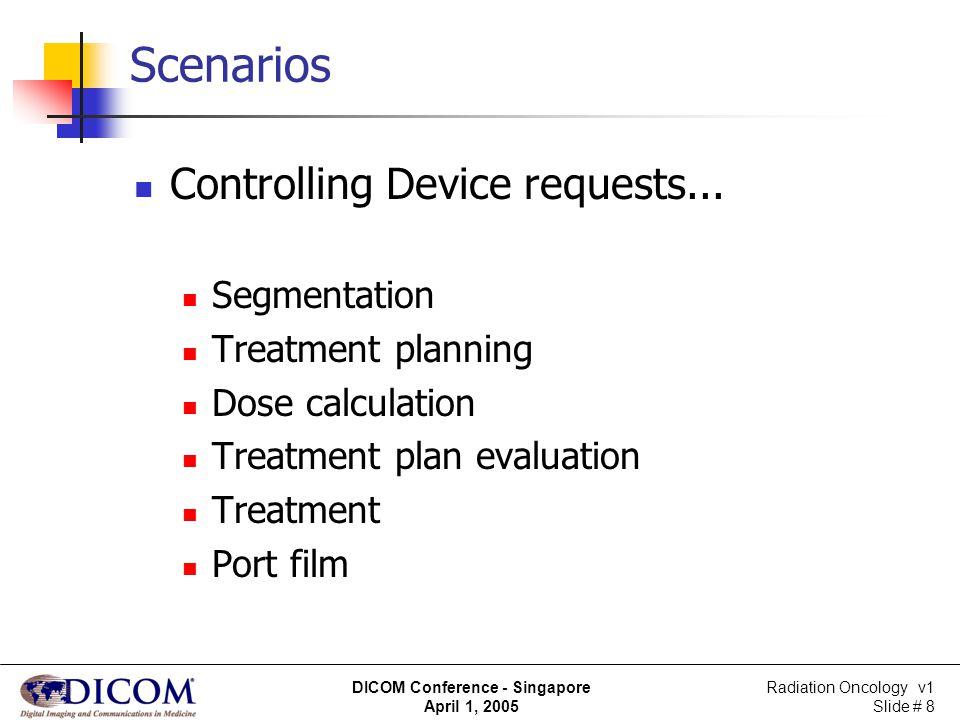 Scenarios Controlling Device requests... Segmentation