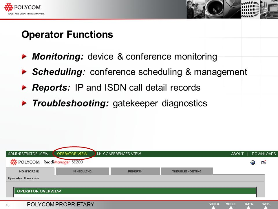 Operator Functions Monitoring: device & conference monitoring