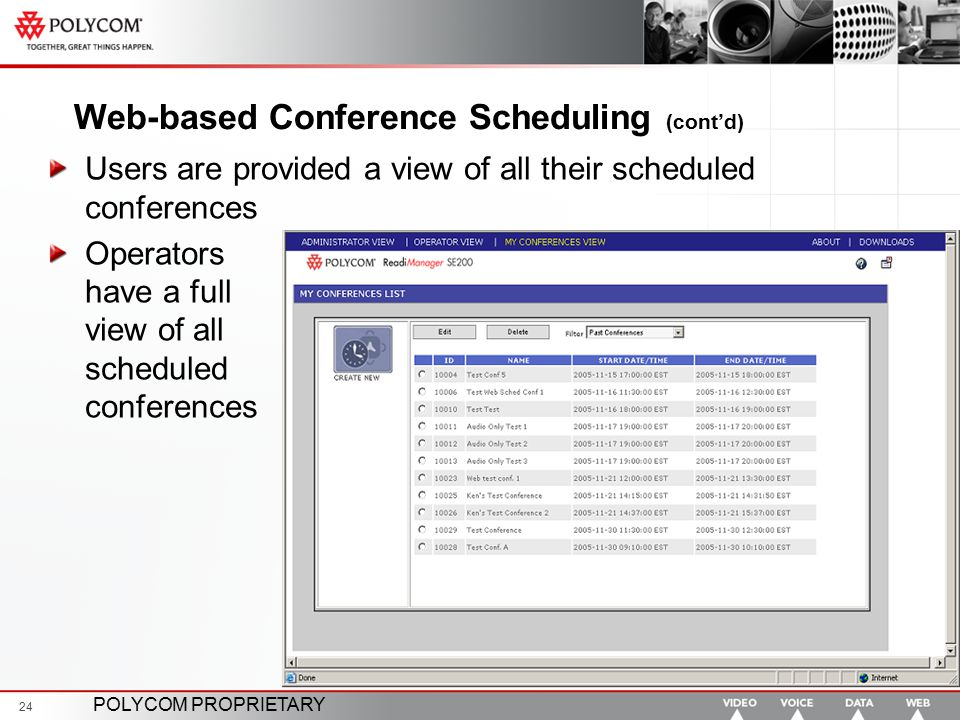 Web-based Conference Scheduling (cont'd)