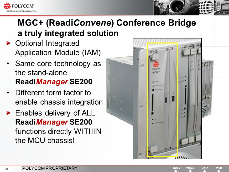 MGC+ (ReadiConvene) Conference Bridge a truly integrated solution
