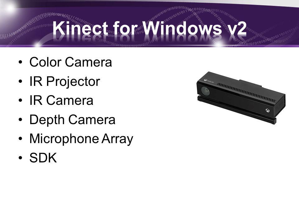 Kinect for Windows v2 Color Camera IR Projector IR Camera Depth Camera