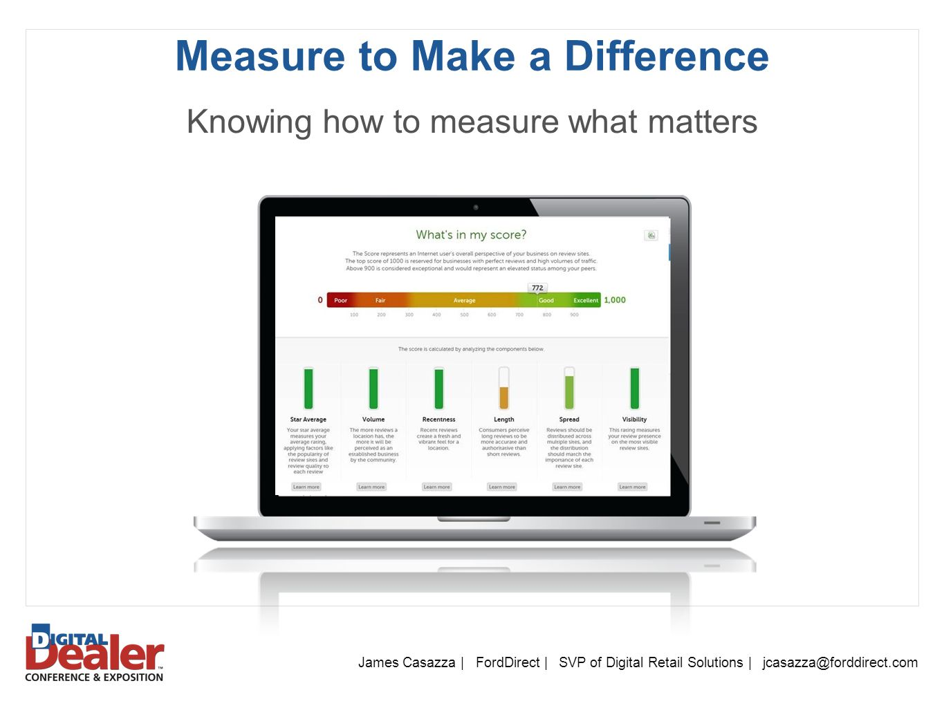 Measure to Make a Difference