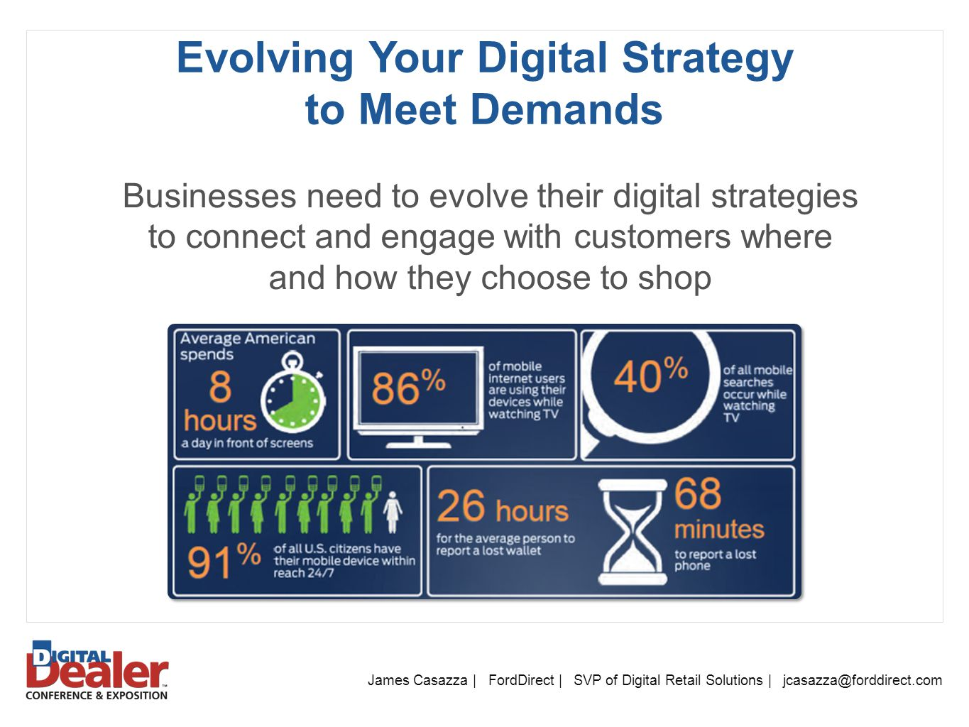 Evolving Your Digital Strategy to Meet Demands