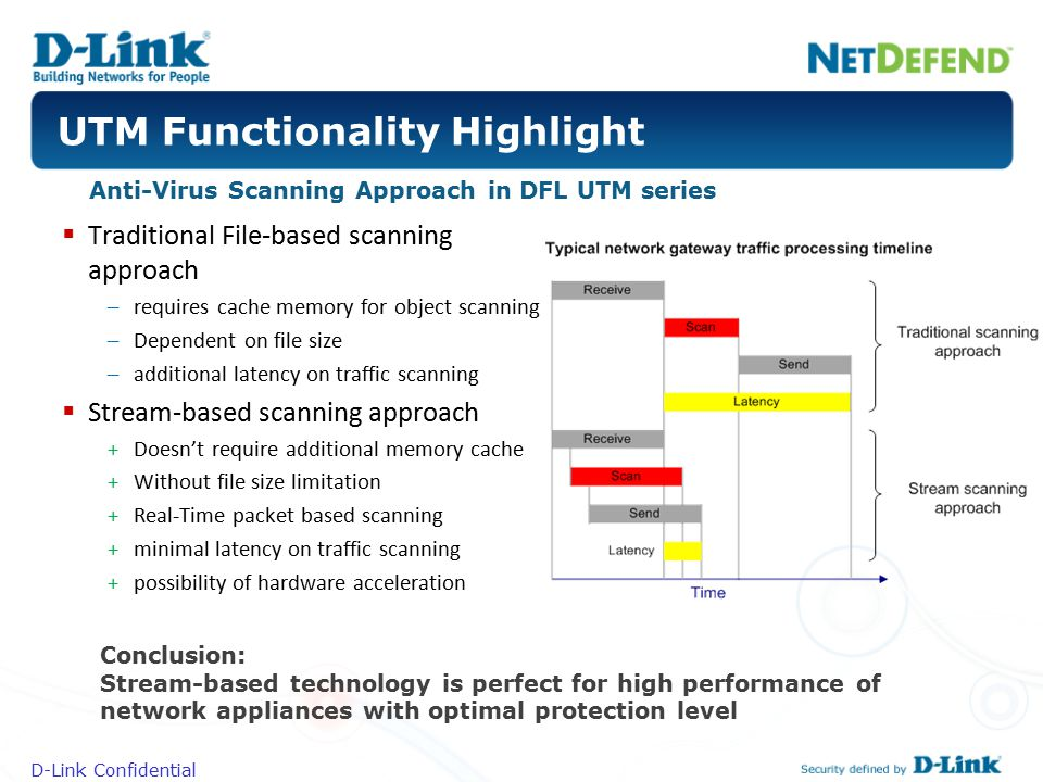 UTM Functionality Highlight
