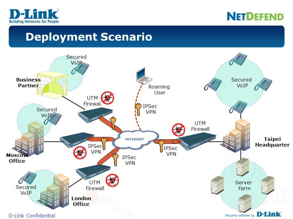 Deployment Scenario Secured VoIP Business Partner Secured VoIP Roaming