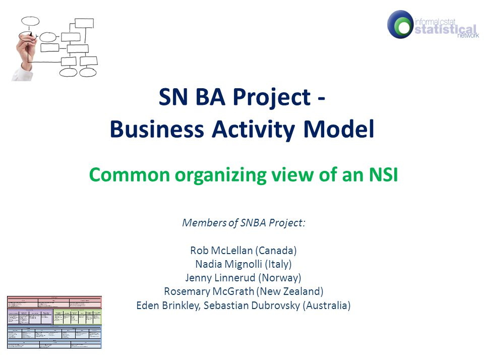 SN BA Project - Business Activity Model