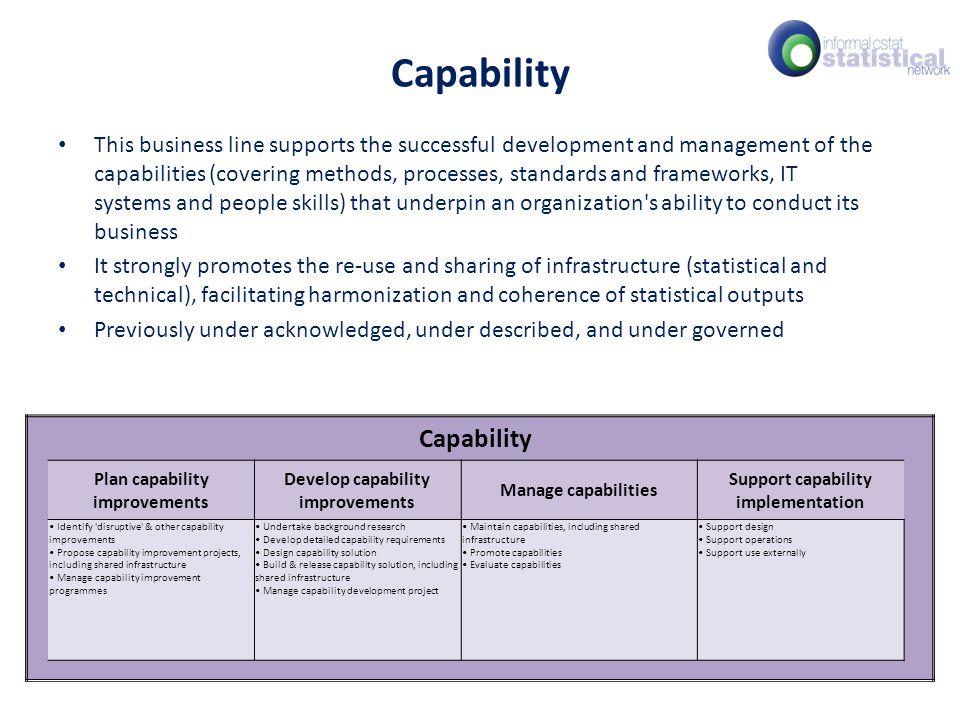Capability Capability