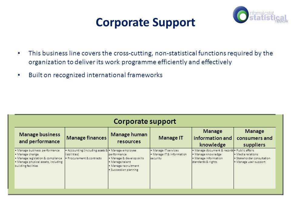 Corporate Support Corporate support