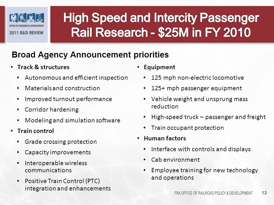 High Speed and Intercity Passenger Rail Research - $25M in FY 2010