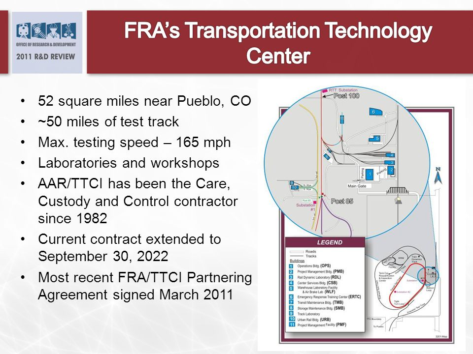 FRA's Transportation Technology Center