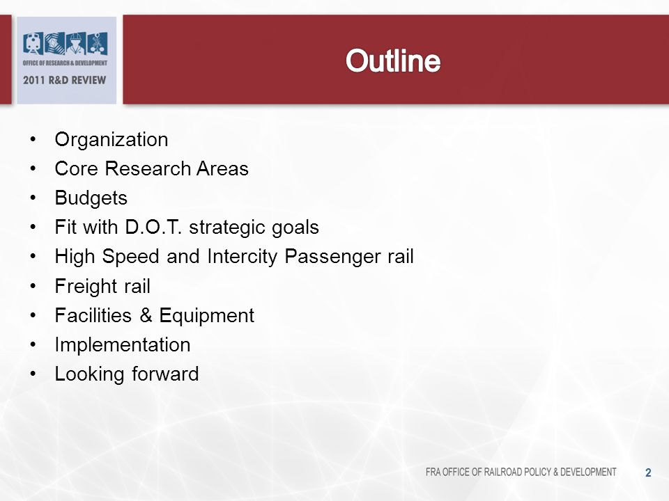 Outline Organization Core Research Areas Budgets
