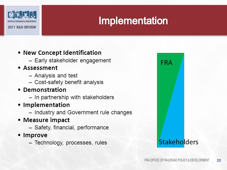 Implementation FRA Stakeholders New Concept Identification Assessment