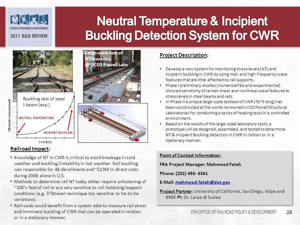 Neutral Temperature & Incipient Buckling Detection System for CWR