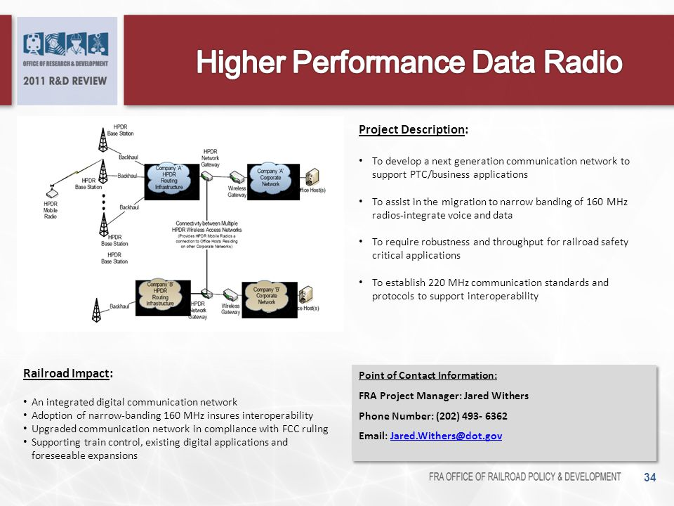 Higher Performance Data Radio